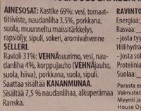 Klassisk RAVIOLI - Ingredients - fi