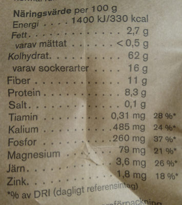 Fruktmüsli - Nutrition facts