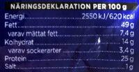 Jordnötter Rostade och Saltade - Nutrition facts - sv