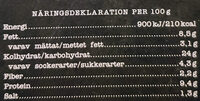 Stenugnsbakad Pizza Kebab - Informations nutritionnelles - sv