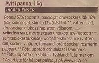 ICA Pytt i panna - Ingredients