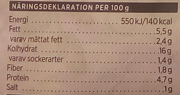 ICA Pytt i panna - Nutrition facts