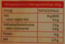 ICA Basic Köttbullar - Nutrition facts - sv
