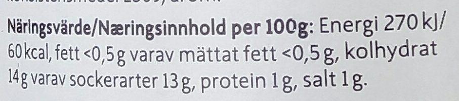 ICA Basic Smörgåsgurka - Informations nutritionnelles - sv