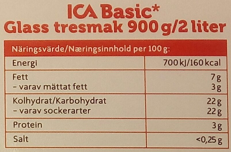ICA Basic Glass tresmak - Informations nutritionnelles - sv