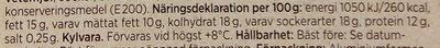 ICA God smak från Småländsk ostkaka - Informations nutritionnelles - sv