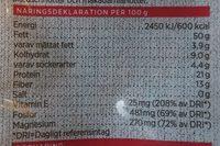 Ekologiska mandlar - Nutrition facts - sv