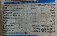 Ekologiska Valnötter - Voedingswaarden