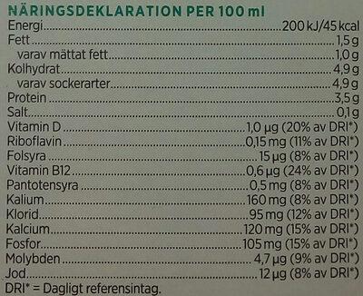 ICA i♥eco ekologisk mellanmjölk - Informations nutritionnelles - sv