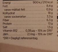 Vegoschnitzel - Informations nutritionnelles