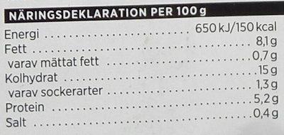 ICA Panerad Sej med kulpotatis och romsås - Nutrition facts