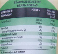 Blå Band Bearnaise Classic - Nutrition facts
