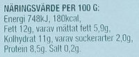 Guldfisken Kök Lax med Gratäng och Västerbottensost - Informations nutritionnelles