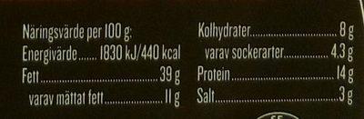 Rökt cognacsmedwurst - Informations nutritionnelles - sv
