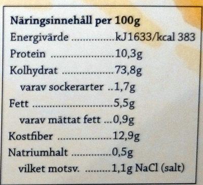 Delikatess-Knäckebröd - Nutrition facts