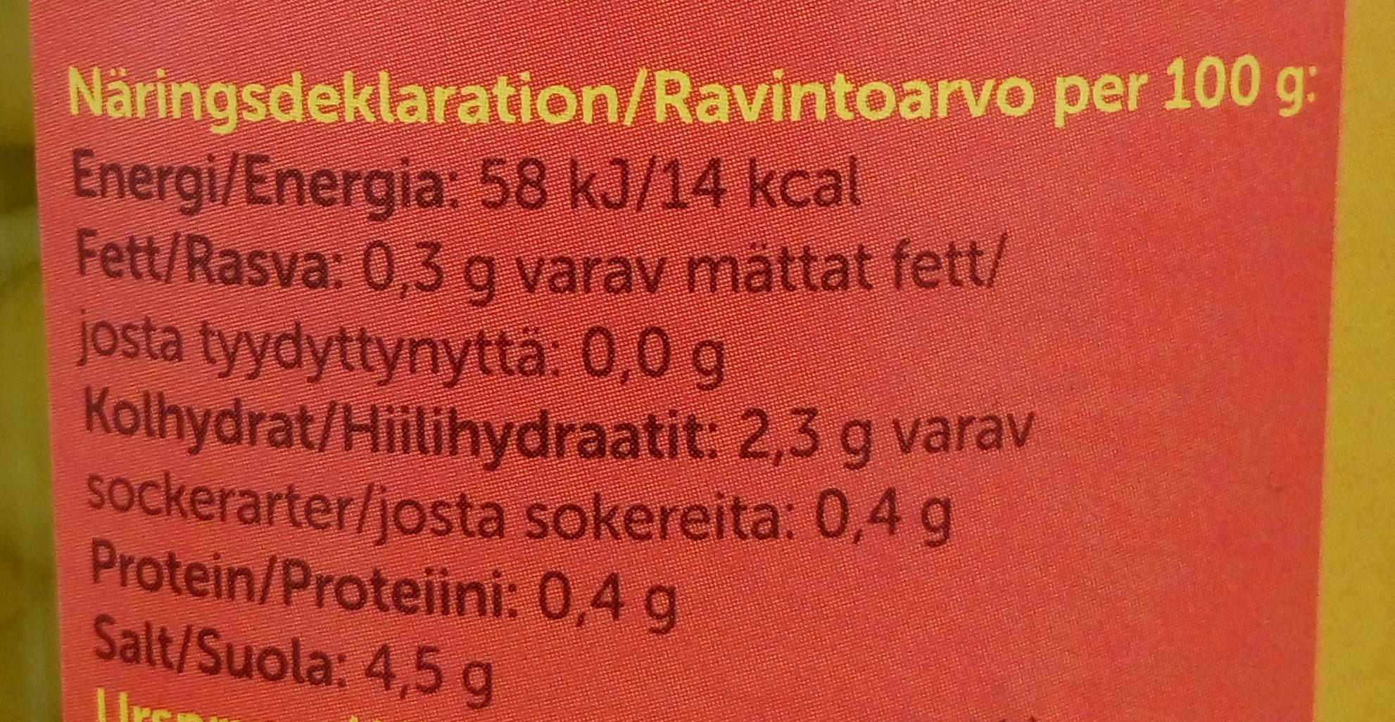 Sevan Mild Peperoni - Informations nutritionnelles - sv