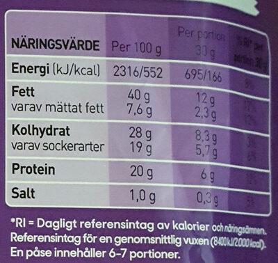 Nöt Mix - Bär - Informations nutritionnelles - sv