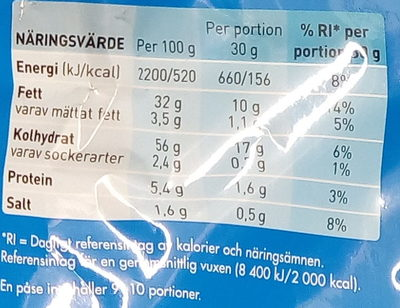 OLW Sourcream & Onion - Nutrition facts