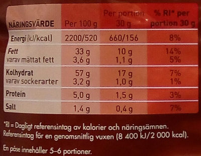 OLW Grill - Nutrition facts - sv