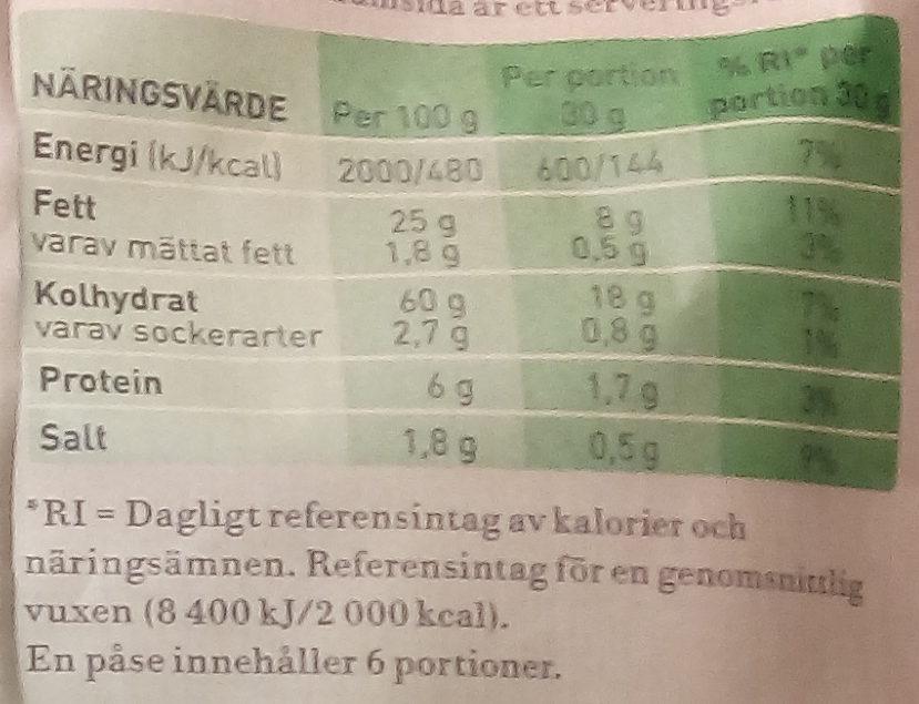 OLW Naturchips Dill & Gräddfil - Nutrition facts