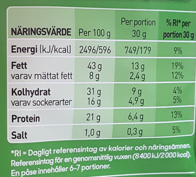 Nöt Mix - Russin - Informations nutritionnelles - sv