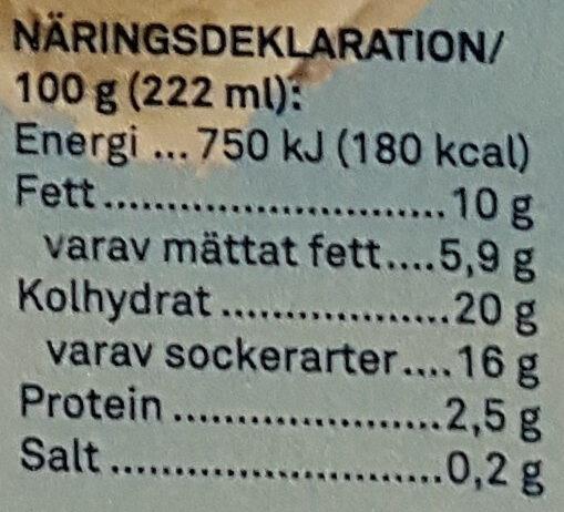 Partyglass med smak av vanilj - Informations nutritionnelles - sv