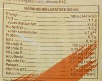 Havre-dryck - Informations nutritionnelles - sv