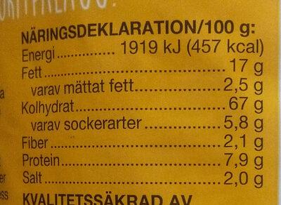 Riskakor ost - Nutrition facts
