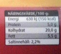 Coop Finmald senap - Informations nutritionnelles - sv