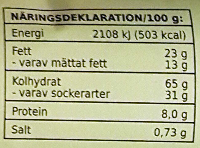 Nougette - Informations nutritionnelles - sv