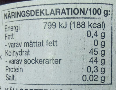 Lingon sylt - Nutrition facts