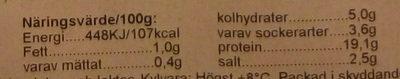 Kalkon mildrökt - Informations nutritionnelles
