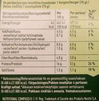 Hälsans Kök Vardagsfavoriter Veganska burgare - Nutrition facts
