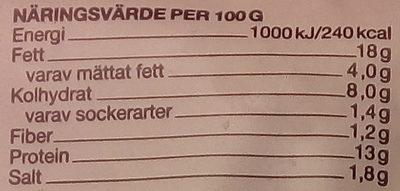 Garant Djupfrysta Köttbullar - Informations nutritionnelles - sv