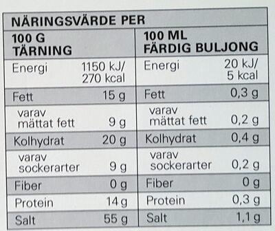 Köttbuljong - Informations nutritionnelles - sv