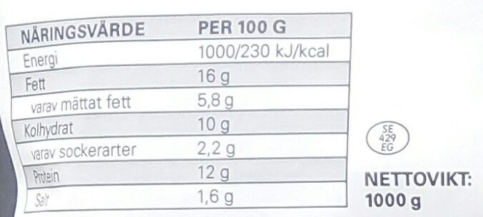 Protein i köttbullar