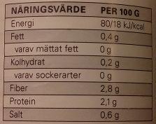 protein i champinjoner