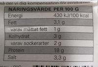 Kokt Skinka - Informations nutritionnelles - sv