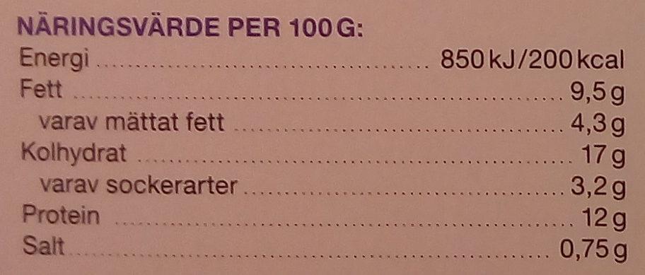 Garant Panerad torskfilé krokfångad - Informations nutritionnelles - sv