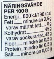 Bjornbars Marmelad - Informations nutritionnelles - sv
