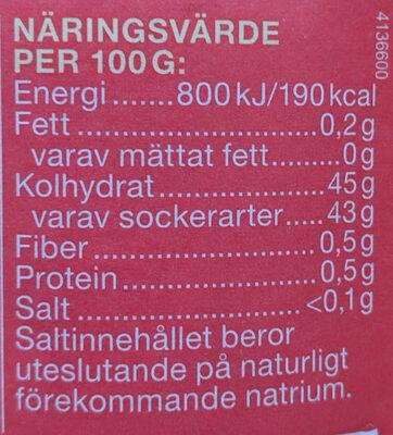 Ekologisk Jordgubbs Sylt - Nutrition facts