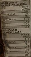 Eldorado Snabbnudlar med smak av svamp - Informations nutritionnelles - sv