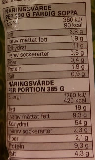 Eldorado Snabbnudlar med smak av fläsk - Informations nutritionnelles
