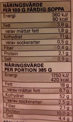 Eldorado Snabbnudlar med smak av räkor - Nutrition facts