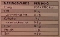 Eldorado Panerade Fiskpinnar - Informations nutritionnelles - sv