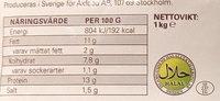 Eldorado Kycklingköttbullar - Nutrition facts