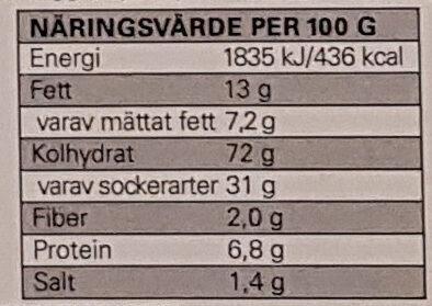Eldorado Pepparkakor - Voedingswaarden