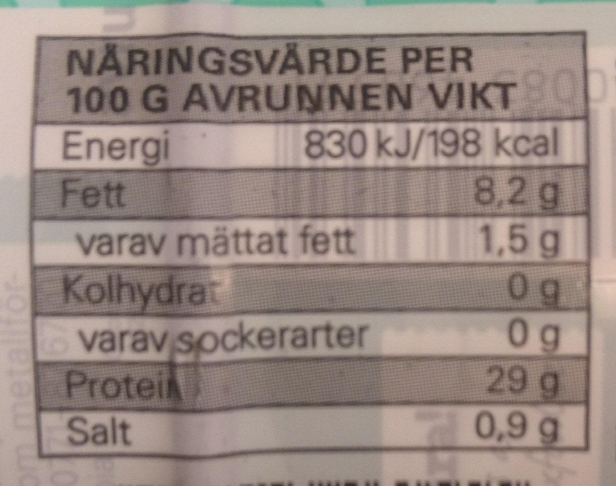 Tonfisk, bitar i solrosolja - Nutrition facts - sv