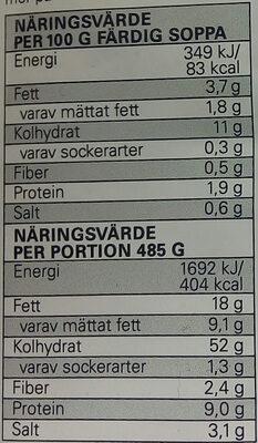 Eldorado Snabbnudlar Spicy Tom Yum - Informations nutritionnelles - sv