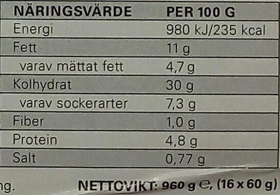 Eldorado Pannkakor - Informations nutritionnelles - sv